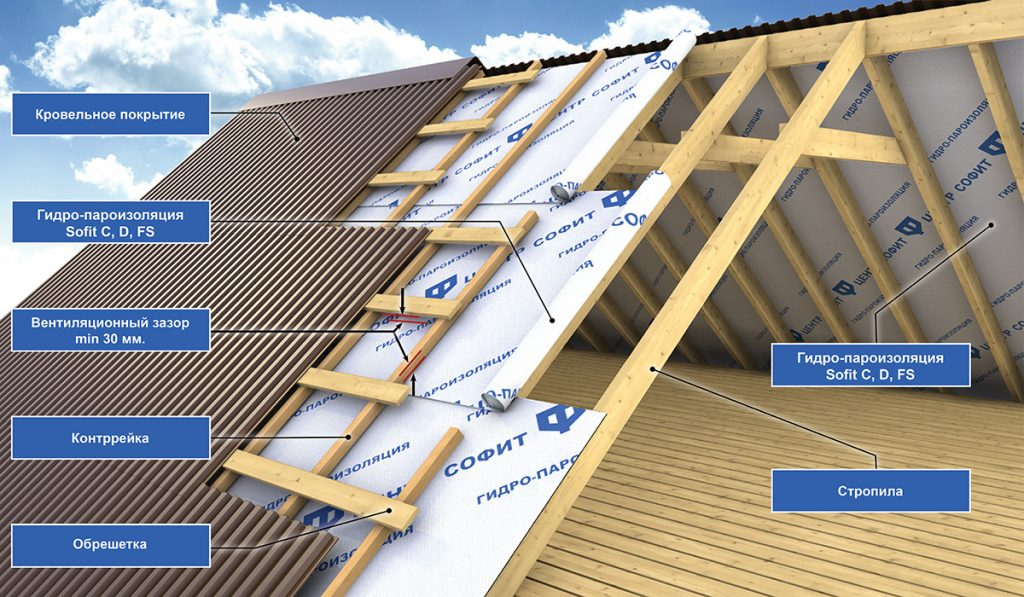 cold roof site